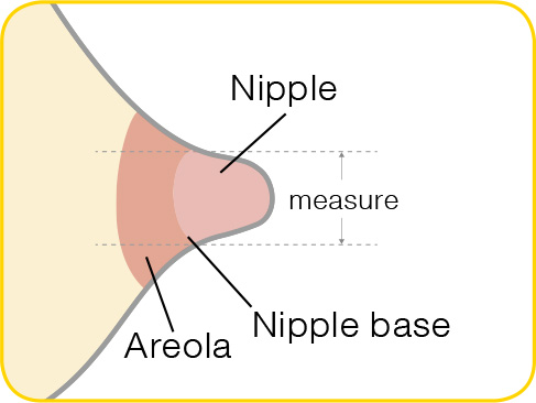 Measure-Nipple